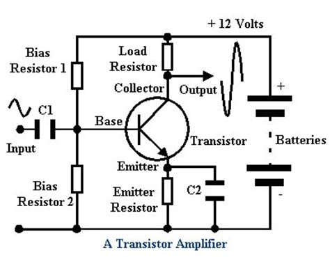 transistor transforming resistor transistor transforming resistor 28 images electronic components and spare parts resistors