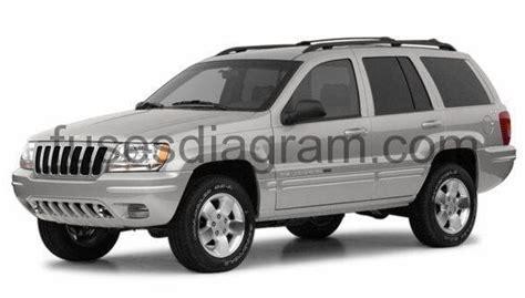old car repair manuals 2002 jeep grand cherokee free book repair manuals fuses and relays box diagramjeep grand cherokee 1999 2004