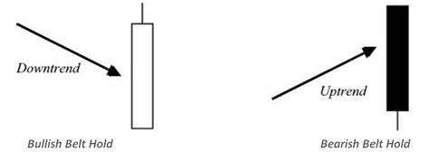 holding pattern course reversal reversal patterns