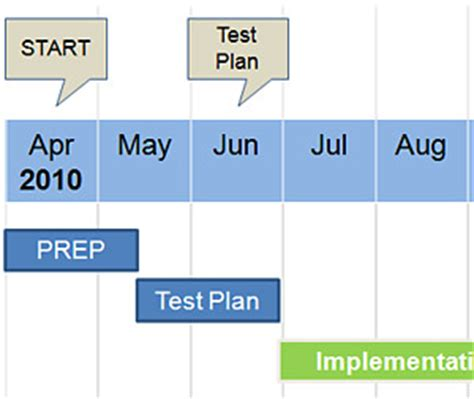 Powerpoint Project Timeline Planning Template Timeline Template In Powerpoint 2010
