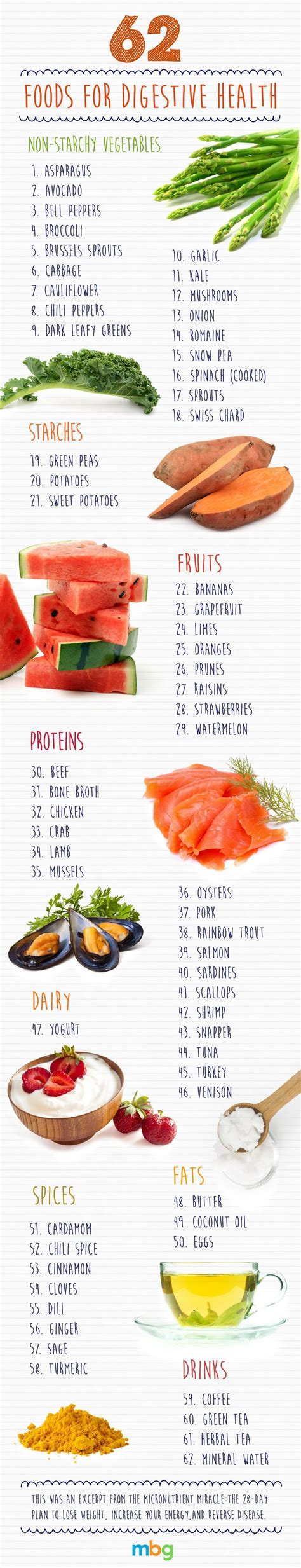 92 best images about healthy 25 best ideas about healthy eating tips on clean eating tips clean living and