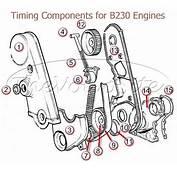 Cars Inspiration Volvo 240 Engine
