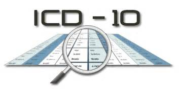 icd 9 code for blindness icd 10 cm codes for hypertension htn all types