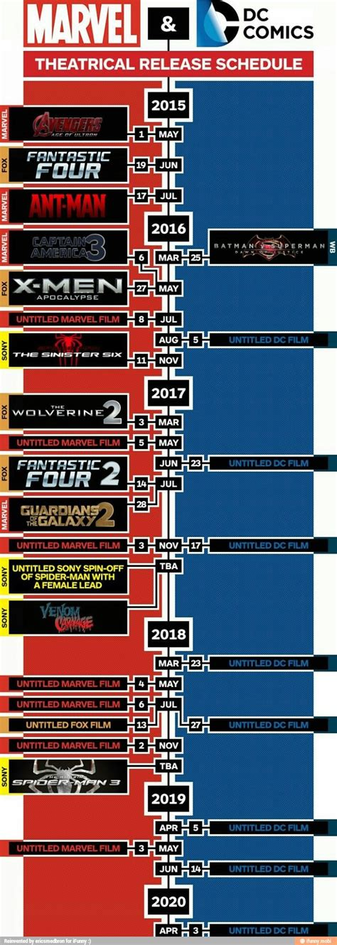 marvel vs dc release schedule infographic