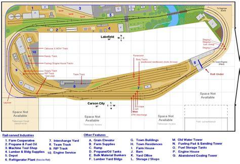 layout design ho scale ho scale shelf layout track plans model railroading
