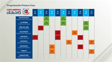 Calendario De La Copa America 2015 Calendarios De La Copa Am 233 Rica Chile 2015