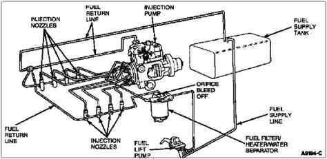 7 3 powerstroke fuel line diagram 7 3 idi fuel return line diagram wiring diagrams repair