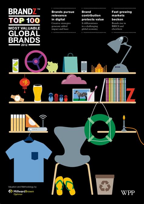 Brandz Top 100 Most Valuable Brands 2015 Report by Brandz Top 100 Most Valuable Global Brands