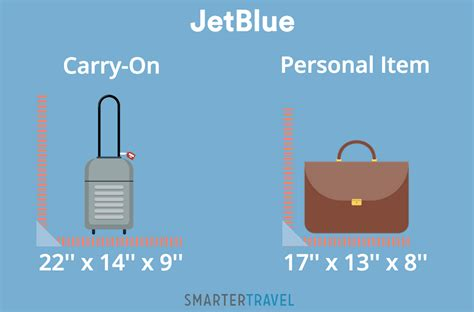 jetblue carry on bags style guru fashion glitz