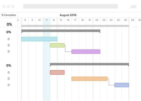 Free Gantt Chart Excel Template Download Now Teamgantt Free Gant Chart Template