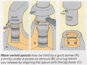 Fixing Leaking Kitchen Faucet How To Repair Mixer Taps The Self Sufficiency Diy Info Zone