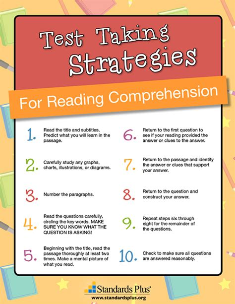 Reading Comprehension Test Taking Strategies | test taking strategies lessons reading comprehension