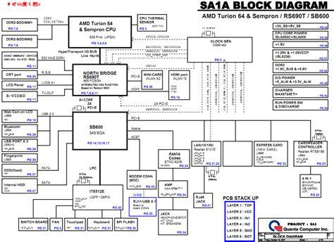 toshiba laptop diagram engine diagram and wiring diagram