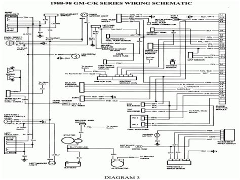 international 4900 wiring diagram wiring forums