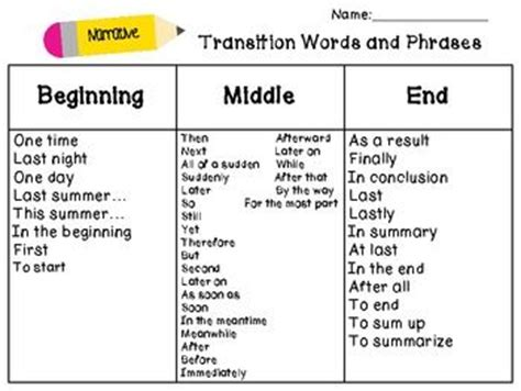 Transition Words For Essays by Best 25 Transition Sentences Ideas On List Of Transition Words List Of Transitions