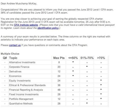 cfa sections cfa level 2 section breakdown