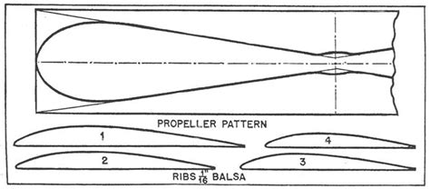pattern for balsa wood airplane fundamentals of model airplane part 6