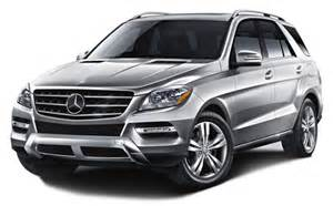 mercedes m class ml 250 price features car