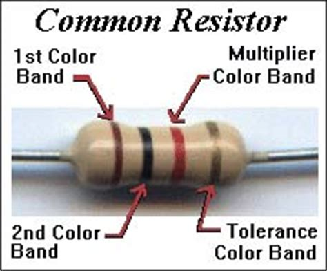 resistor color code brown gold orca dx and contest club tips and tools resistor color codes