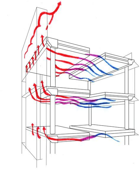vent diagram assignment 8 draft understanding ventilation