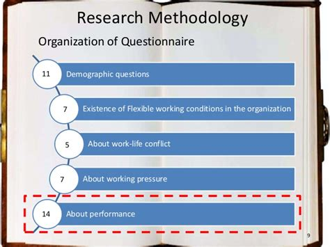 Research Methodology Ppt For Mba by Mba Midterm Presentation Quot Impact Of Working