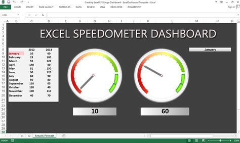 creating excel gauge dashboard excel dashboard templates