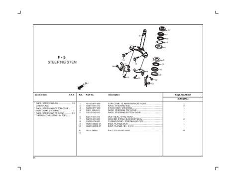 Karizma Spare Parts Catalogue Pdf Reviewmotors Co