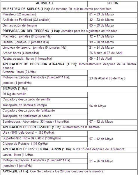 cronograma fecha presentacion daot 2015 cronograma daot 2016 cronograma del daot para el 2016