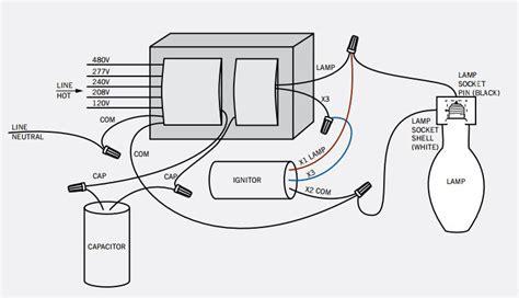 metal halide ballast wiring diagram 320 watt pulse start metal halide ballast kit