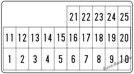 fuse box diagram honda element