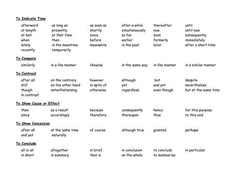 thesis starter words writers 4 transitional words page 2