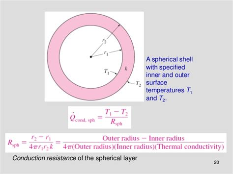 resistance of a spherical resistor resistance of a spherical resistor 28 images 6 7 1 d ss conduction part2 conduction