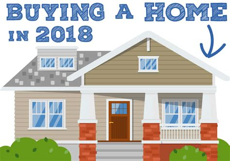 preparing to buy a house don t buy a house in 2018 until you read this