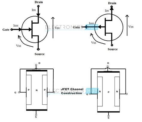 transistor fet autopolarizacion n channel jfet biasing junction field effect transistor