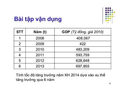 theme powerpoint 2010 ch d kinh t chuong 4 kế hoạch tăng trưởng kinh tế