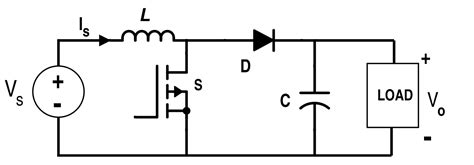 understanding inductor specifications understanding inductor designs for converters lekule