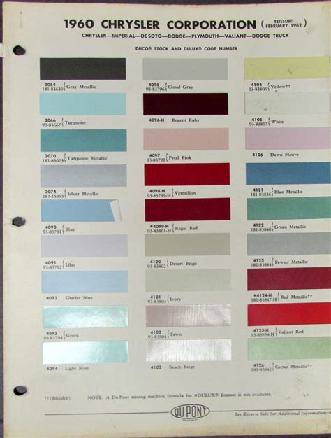 dodge truck colors 1960 chrysler color paint chips imperial desoto dodge
