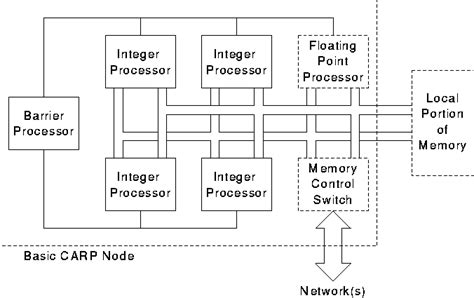 network interface card diagram pics for gt network interface card diagram