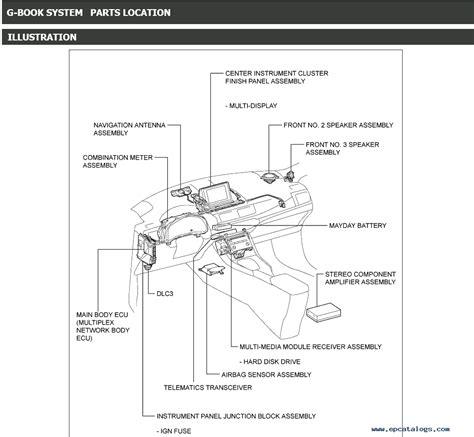 online auto repair manual 2011 lexus ct engine control lexus ct200h service manual 12 2010 11 2013 pdf download