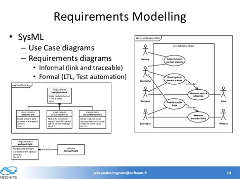 sysml use diagram sysml for modeling co simulation orchestration fmi