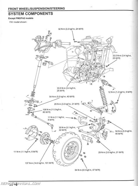 honda 420 rancher wiring honda free engine image for