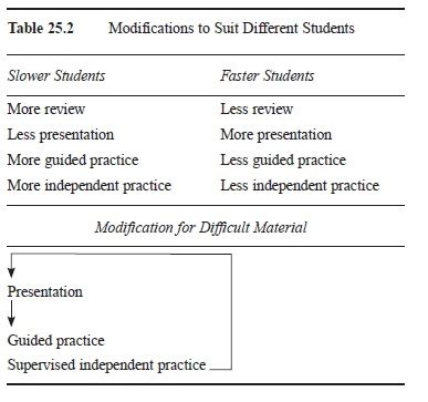 summary of material modifications template systematic research paper essayempire
