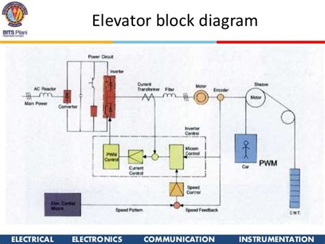 otis wiring diagram 28 images electric elevator