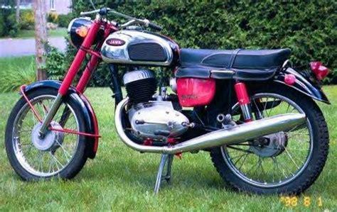 Motorrad Classic Inhaltsverzeichnis by Jawa