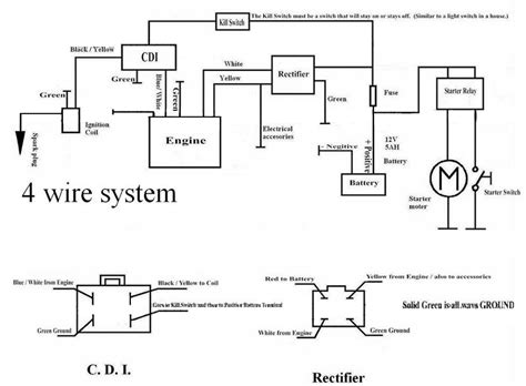 lifan 110 wiring diagram wiring diagram and schematic