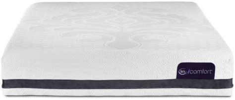 eco comfort mattress reviews serta icomfort eco peacefulness plush mattress reviews