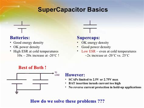 supercapacitor ppt supercapacitors basics 28 images what is a supercapacitor ups battery center supercapacitor