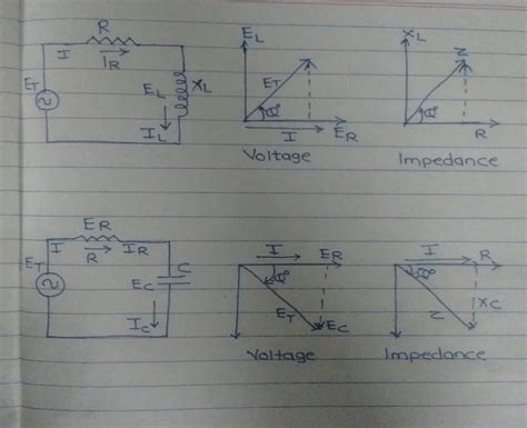 inductive line reactance why is the inductive reactance or capacitive reactance phasor on the imaginary axis