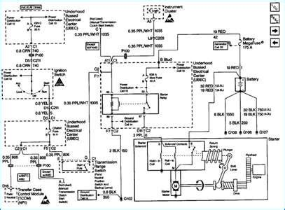 98 gmc jimmy wiring diagram medium size of jimmy wiring schematic fuse box diagram engine 98 gmc jimmy wiring diagram dogboi info