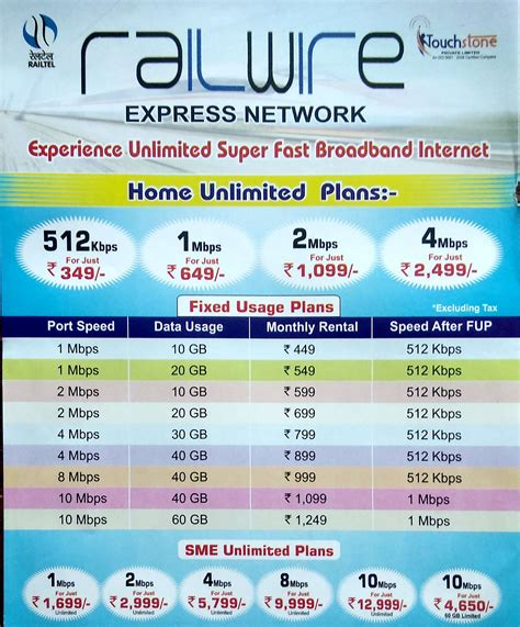 unlimited plans for home unlimited plans